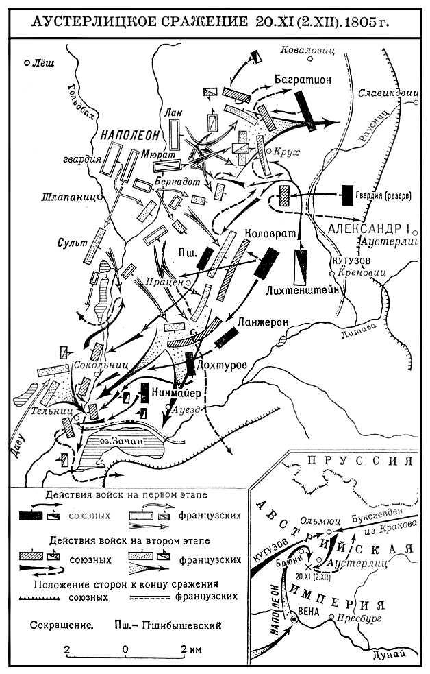 Схема Аустерлицкого сражения 2