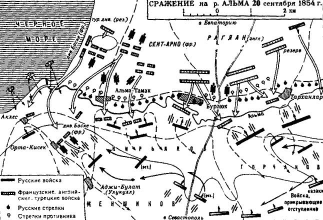 сражение Крымской войны