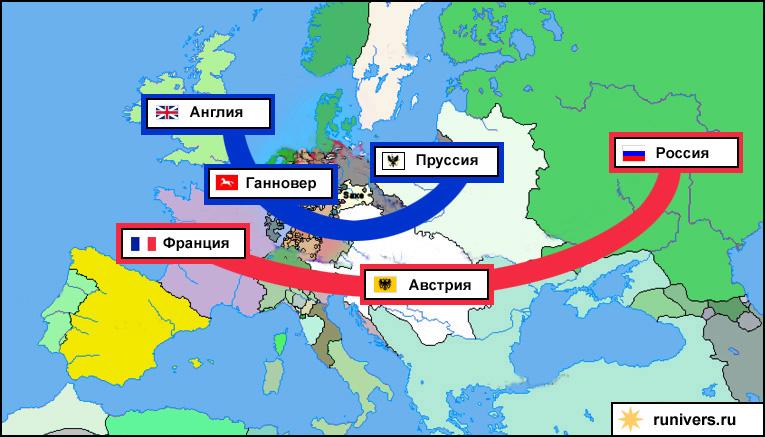 Семилетняя война 1756-1763.
