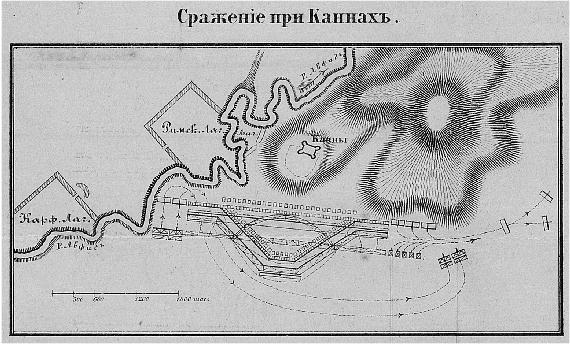 Сражение при Каннах.