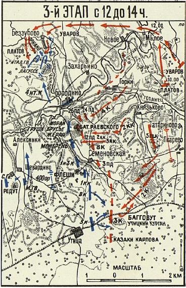 Третий этап Бородинского сражения с 12 до 14 часов.