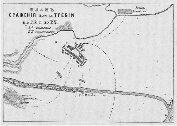 План сражения при Требии (218 г. до Р.Х.
