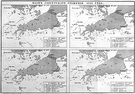 План Гангутского сражения 1714