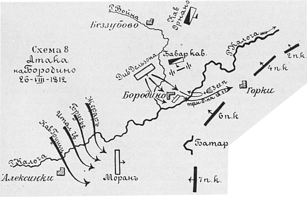 Атака на Бородино 26 августа